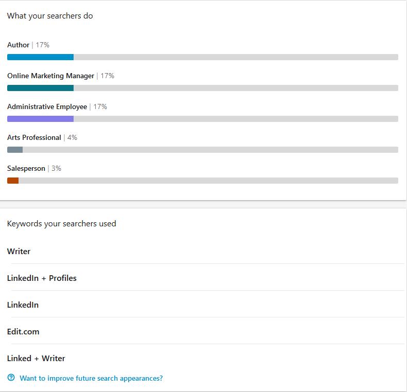 Demographics of Jobboard