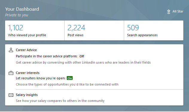 Again, The Dashboard On Your Profile Is For Your Eyes Only. So Only You Can  See How Many People Viewed Your Profile, Unless You Are Leading A Workshop  And ...